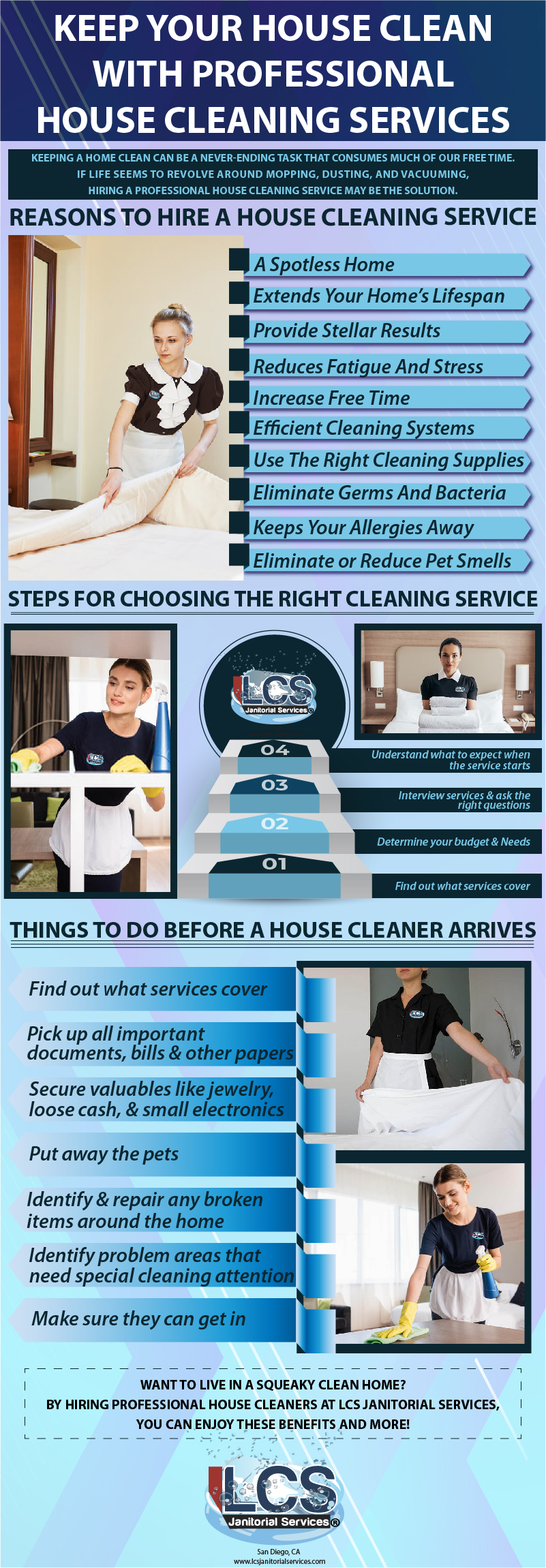 Professional House Cleaning Services San Diego